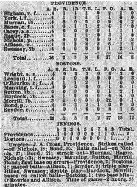 Boston Post box score, May 9, 1878