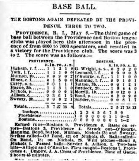 Providence Journal box score, May 9, 1878