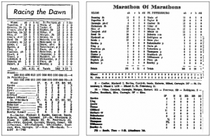 Box scores from June 14, 1966: Some discrepancies stand between the two published versions in The Sporting News (left) and The St. Petersburg Independent (right).