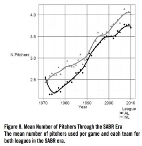 Figure 8. Mean Number of Pitchers Through the SABR Era