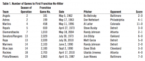 Table 1: Number of Games to First Franchise No-Hitter.