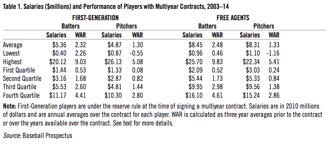Info on How Does Ticket Prices & Athletes Salaries Negatively Affect Professional Sports?