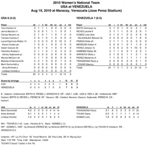 Venezuela 7, USA 6: Box score from August 19, 2010.