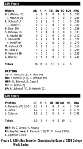 Figure 1. LSU's Box Score for Championship Game of 2009 College World Series