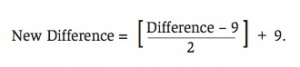 Yates: New Difference equation