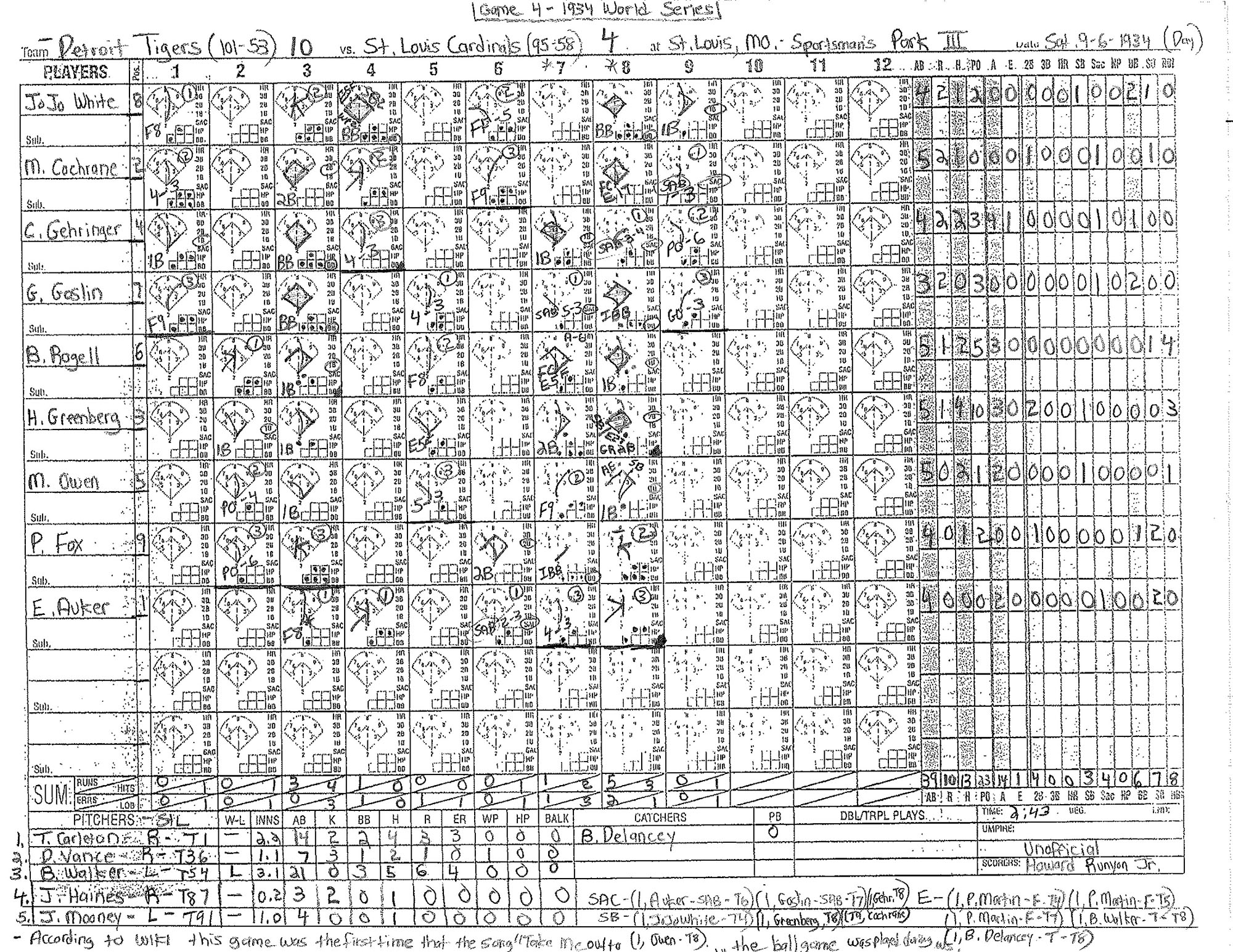 Scoresheet by Howard Runyon of Game 4 of 1934 World Series