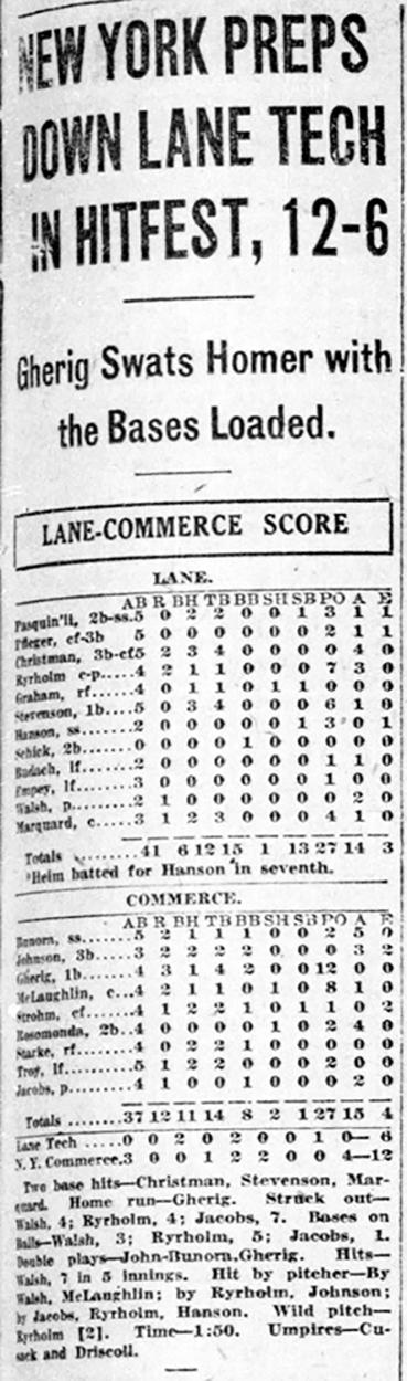 June 26, 1920 box score