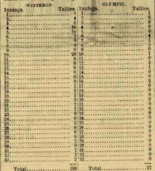 Olympic club box score, May 31, 1858